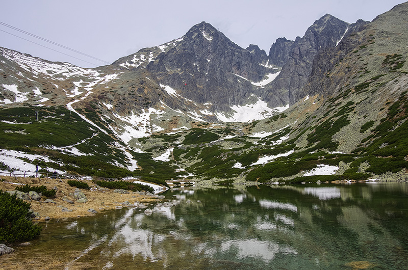 Tatranska Magistrala in High Tatras